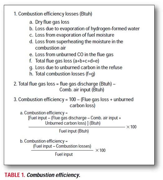 Waste Heat Boiler Deskbook Pdf